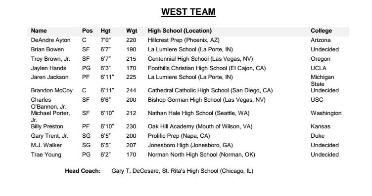 9592587cbc9 2017 McDonald s All-American Game rosters  Kentucky