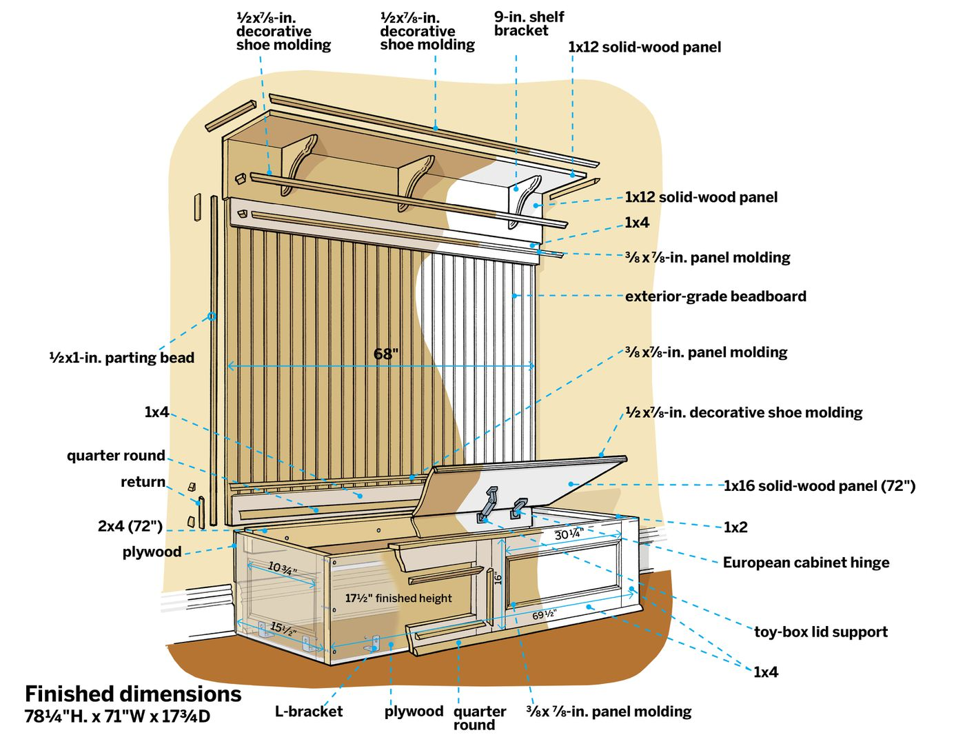 Woodworking Plans Mudroom Bench