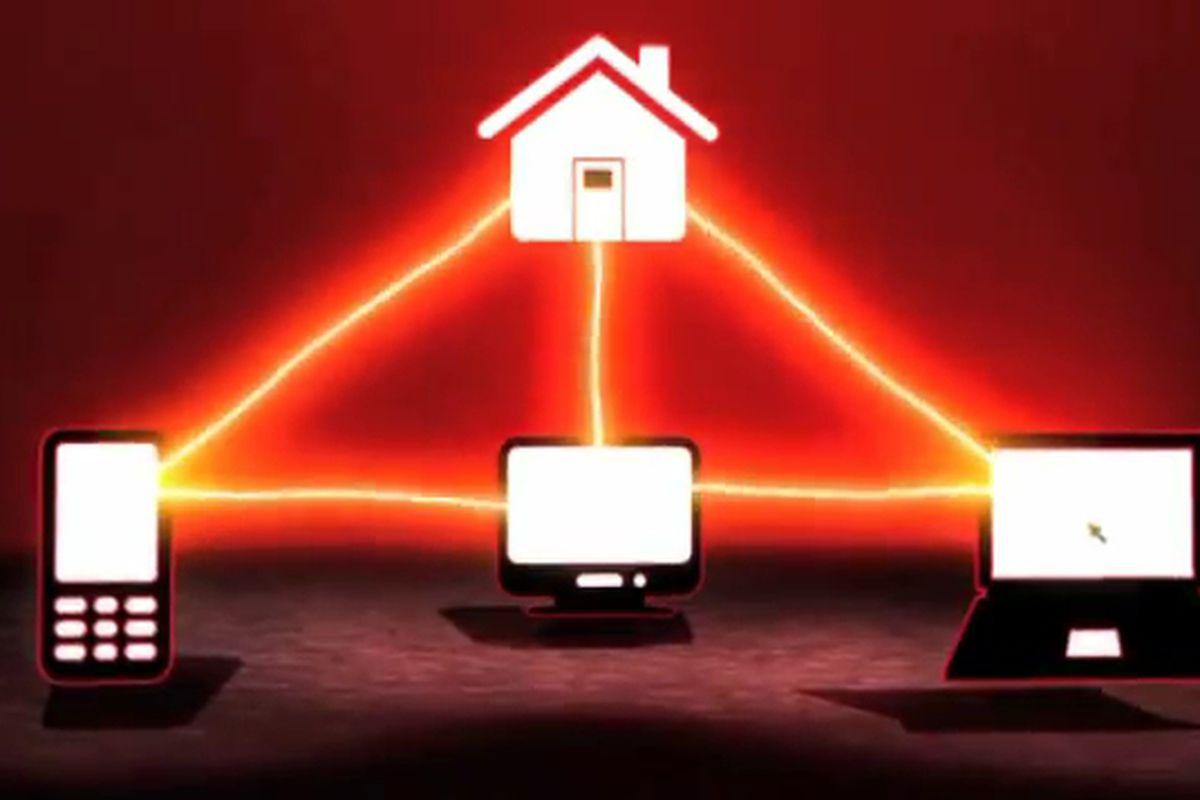 Verizon Home Monitoring and Control
