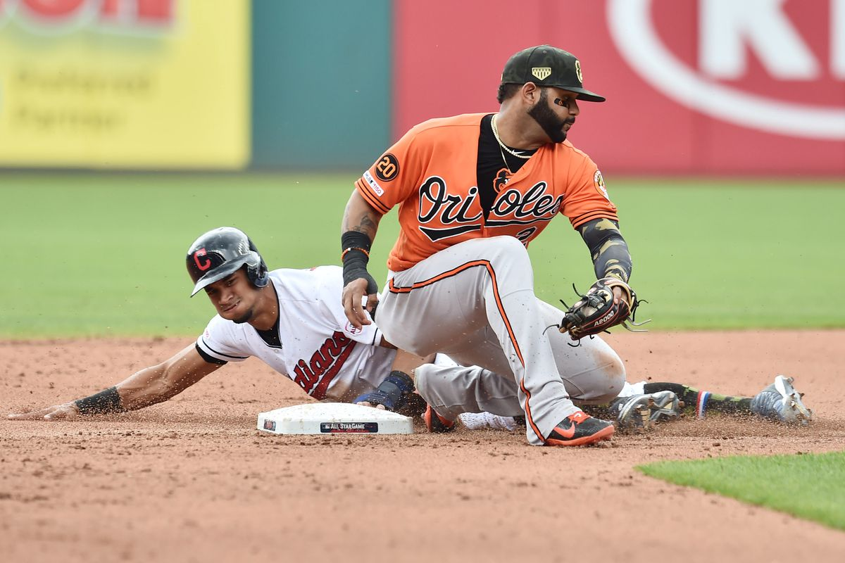 Orioles have no answers as Indians take series with blowout win