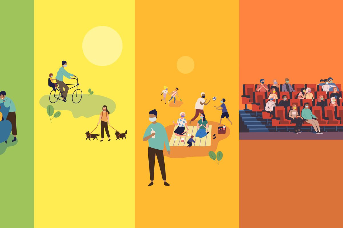 Illustration showing low risk to high risk socializing.