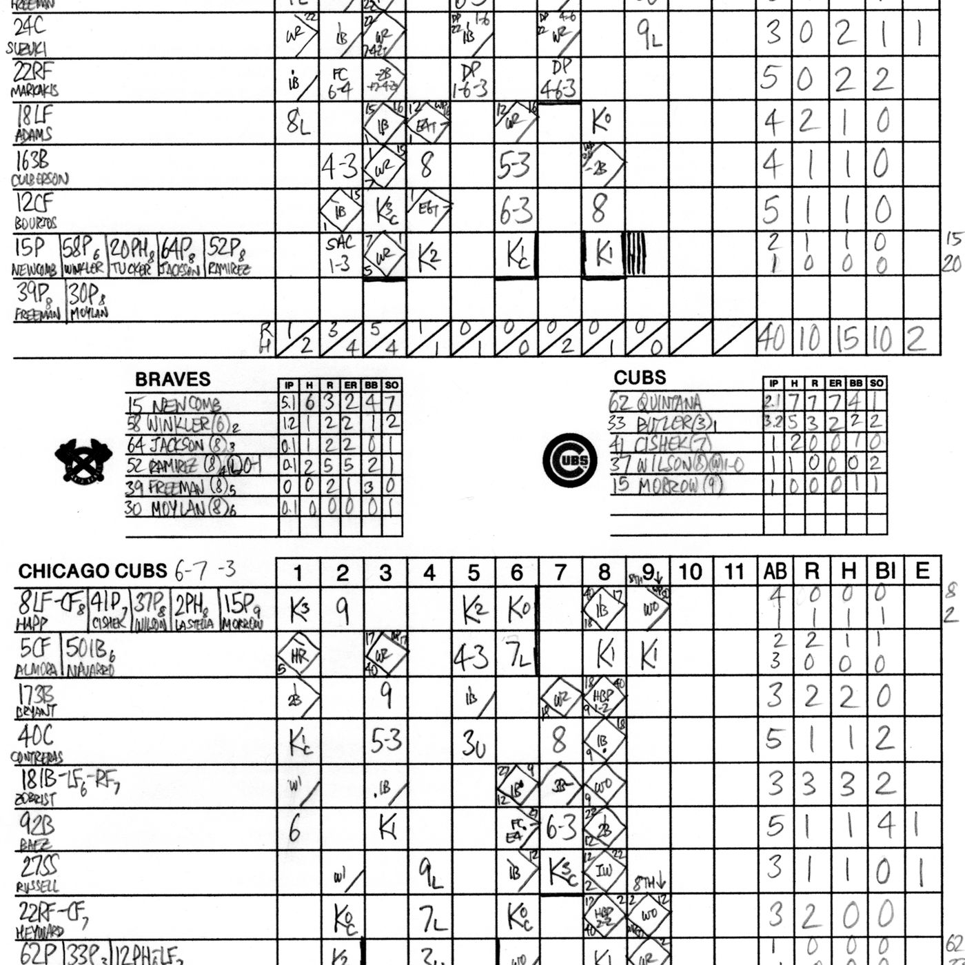 Heres why ive stopped using the cubs official scorecard to keep heres why ive stopped using the cubs official scorecard to keep score at wrigley field bleed cubbie blue buycottarizona Images