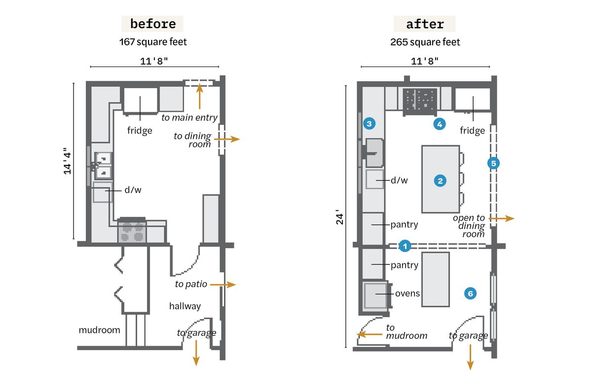 Fall 2021 Before & After Kitchen, floor plans