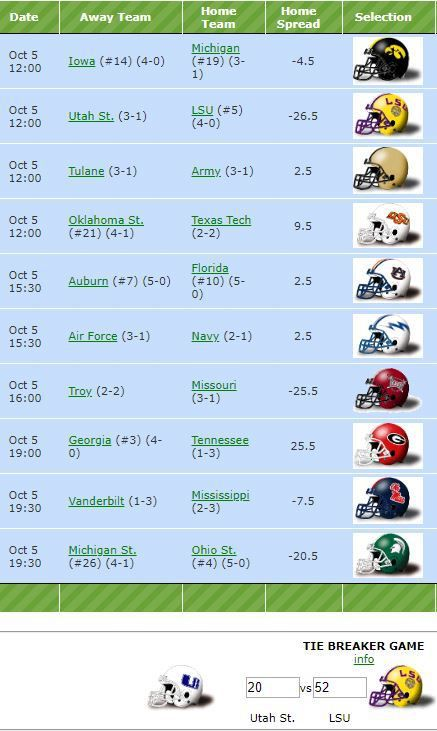2019 Atvs Pick Em Week 6 And The Valley Shook