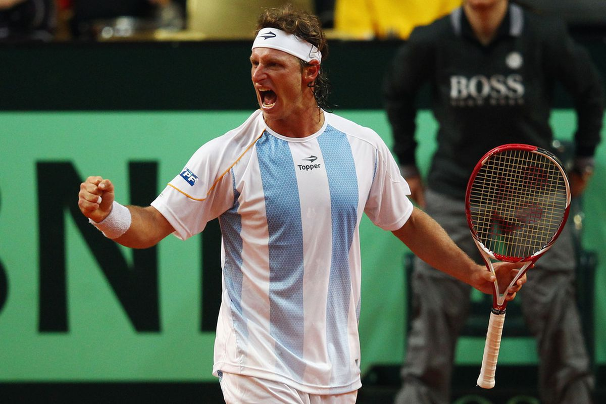 Davis Cup Results