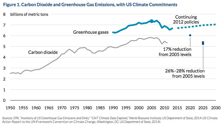 """(<a href=""""http://www.taxpolicycenter.org/UploadedPDF/2000274-Taxing-Carbon-What-Why-and-How.pdf"""">Tax Policy Center</a>)"""