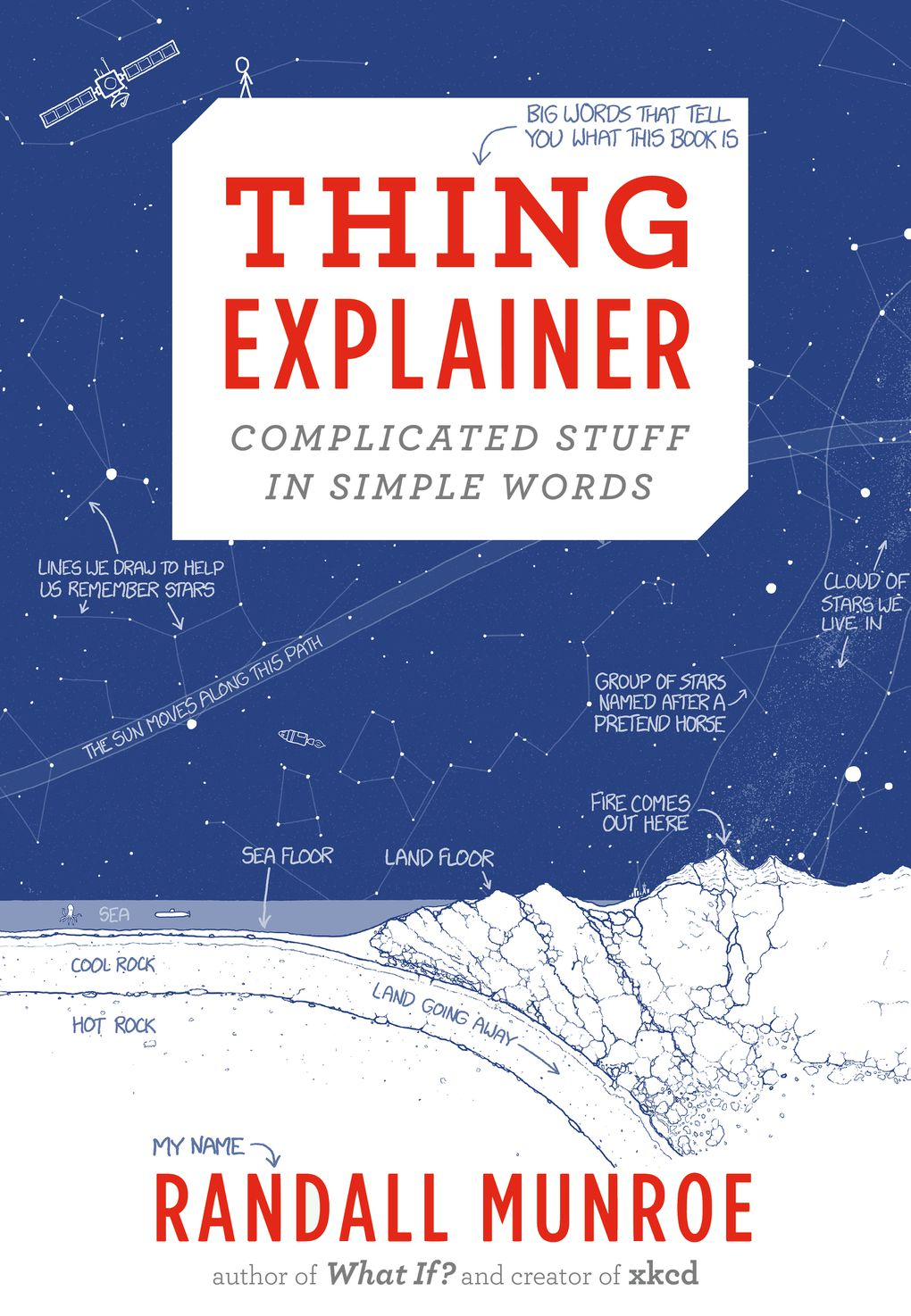 Xkcd has a new book about explaining complicated subjects in simple courtesy of randall munroe houghton mifflin harcourt ccuart Choice Image