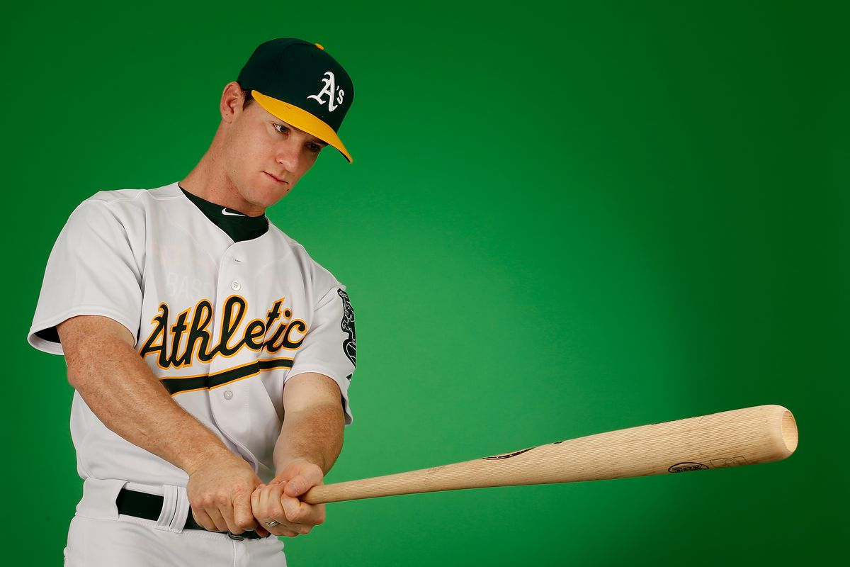 Just stick a pair of glasses on Joey Wendle and we could have our new Sogard.