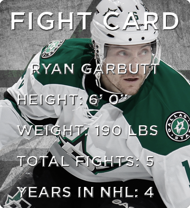 Garbutt Fight Card