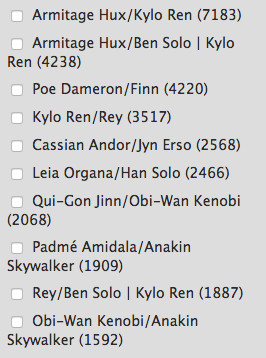 The most popular ships in Archive of Our Own's main Star Wars tag, as of Dec. 18, 2017.