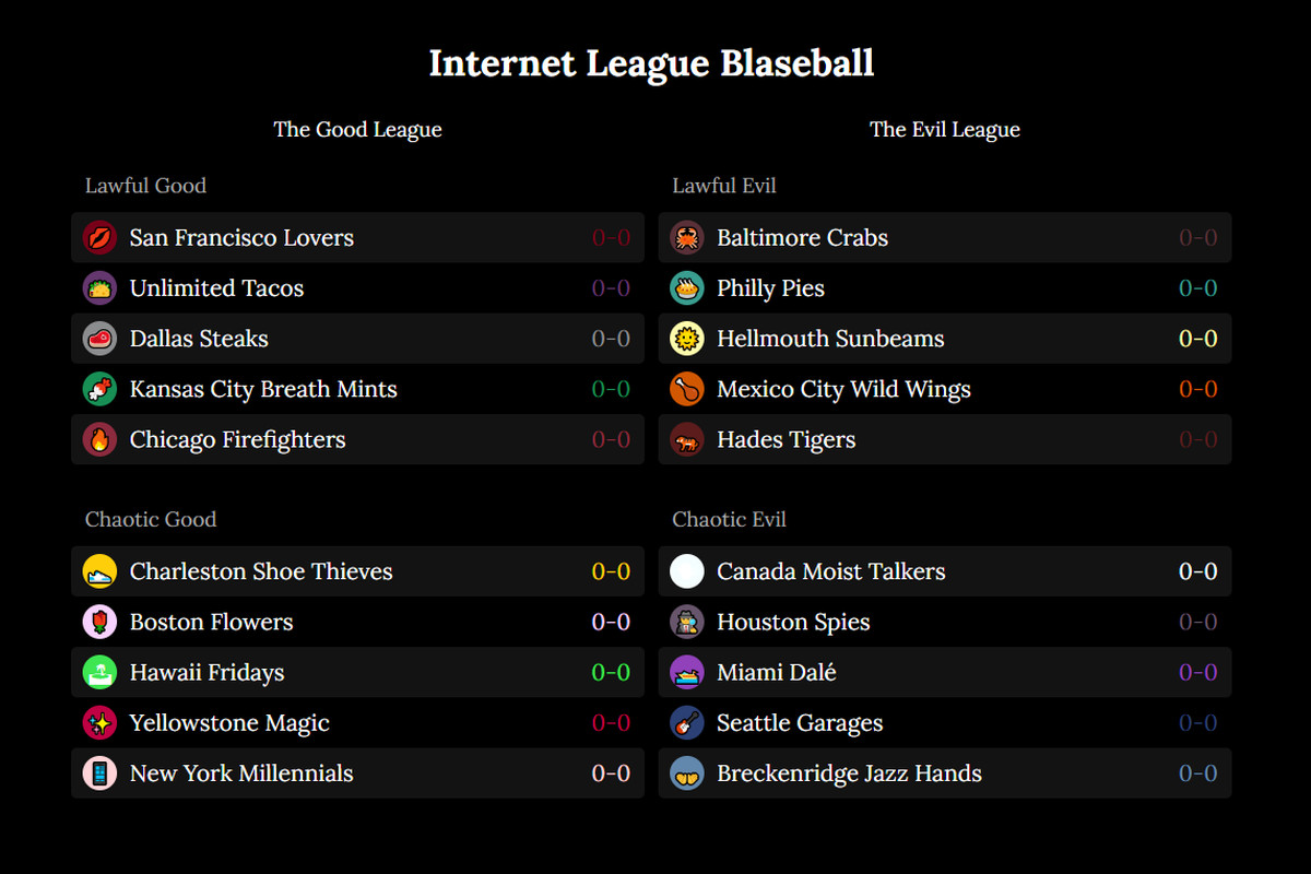 A listing of the different teams and leagues in Blaseball