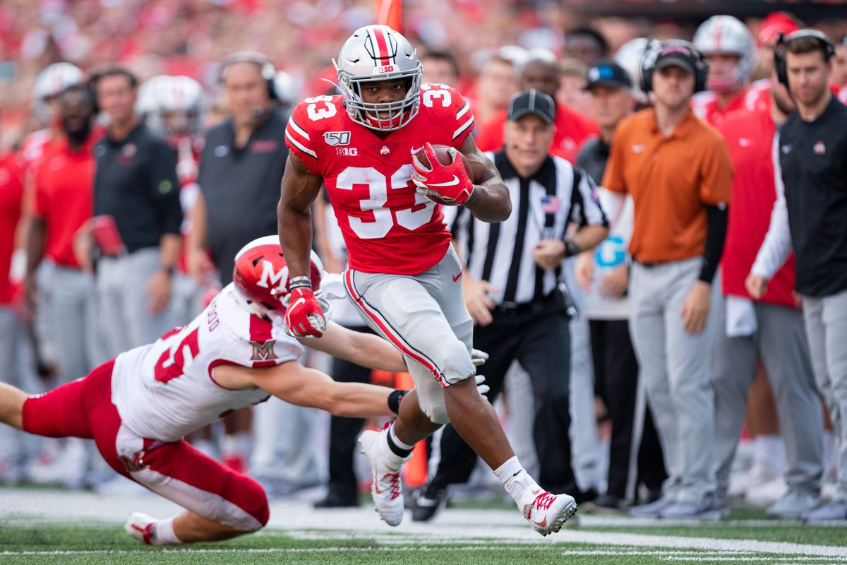 Reviewing An 2019 Ohio State Buckeye Football Team Corn Nation
