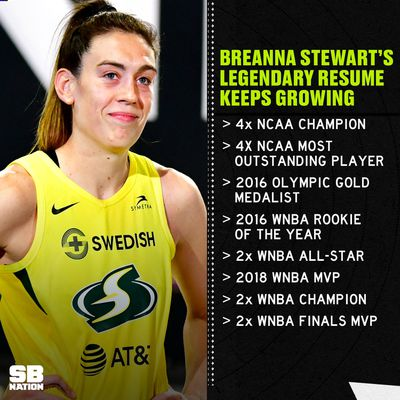 EjsCyq VgAAslPx - Breanna Stewart's torn Achilles didn't stop her from being the best WNBA player alive