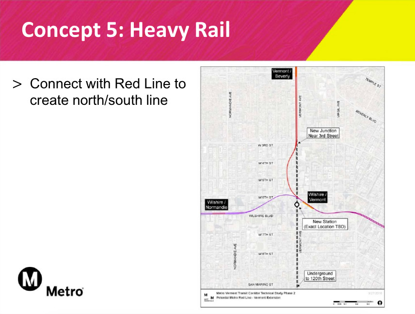 A subway on Vermont? Metro is considering it - Curbed LA