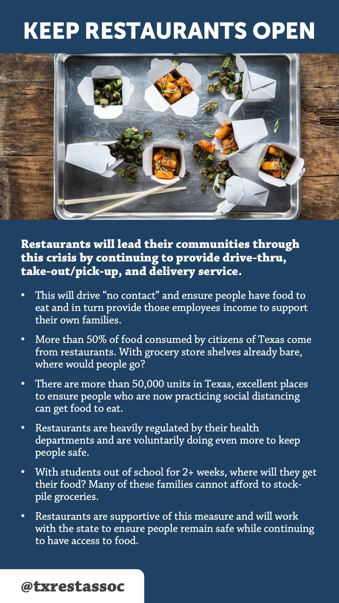 Texas Restaurant Association's Facebook post asking to keep restaurants open in the state