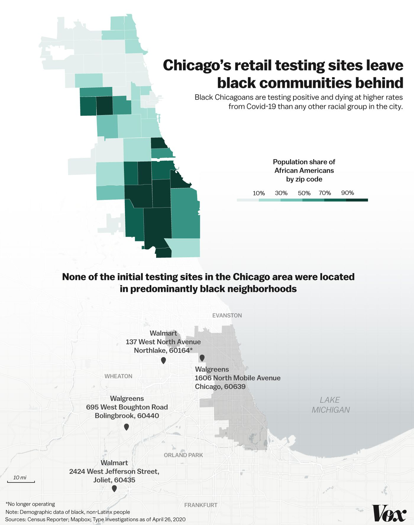 Trump Failed On Retail Covid 19 Tests Chicago S Plight Shows Black Communities Are Harmed In Particular Vox
