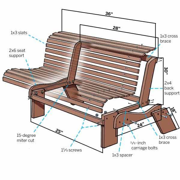 Garden Bench Parts Illustration