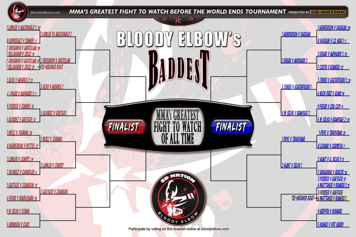 BE BADDEST Tournament, Greatest Fight of All Time, Fight to Watch Before World Ends, Fight Bracket, Bracket, Tournament, GFOAT, Round 1, Bout 13 Tie,