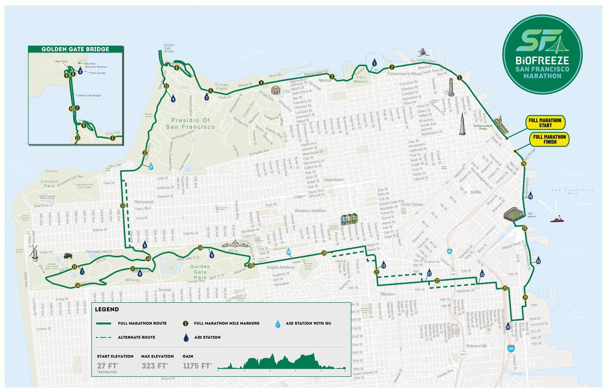 Map of the SF Marathon's full course.