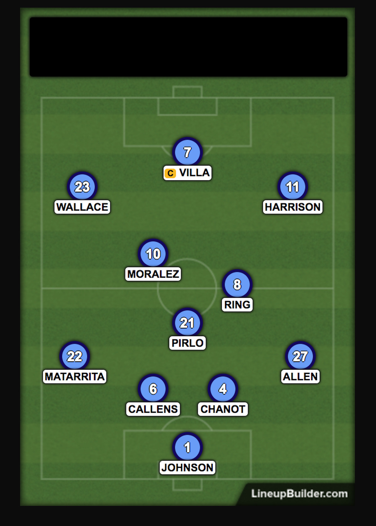 Predicted NYC lineup vs DC United, 3-12-17