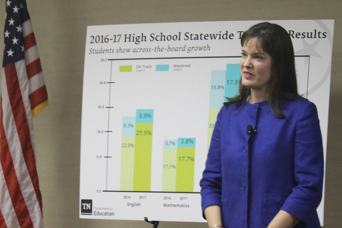 Tennessee Education Commissioner Candice McQueen presents 2017 high school test scores to the State Board of Education.