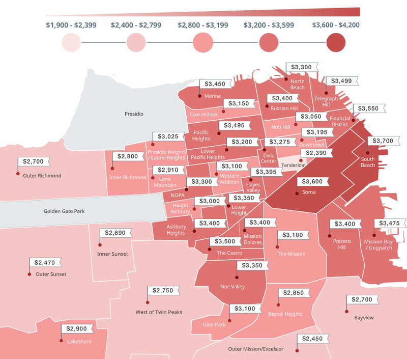 San Francisco Rent Prices Down Slightly Curbed SF - Map of average rents across the us in major cities