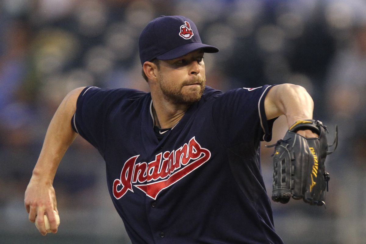 Kluber looks to keep up the strong work in 2014