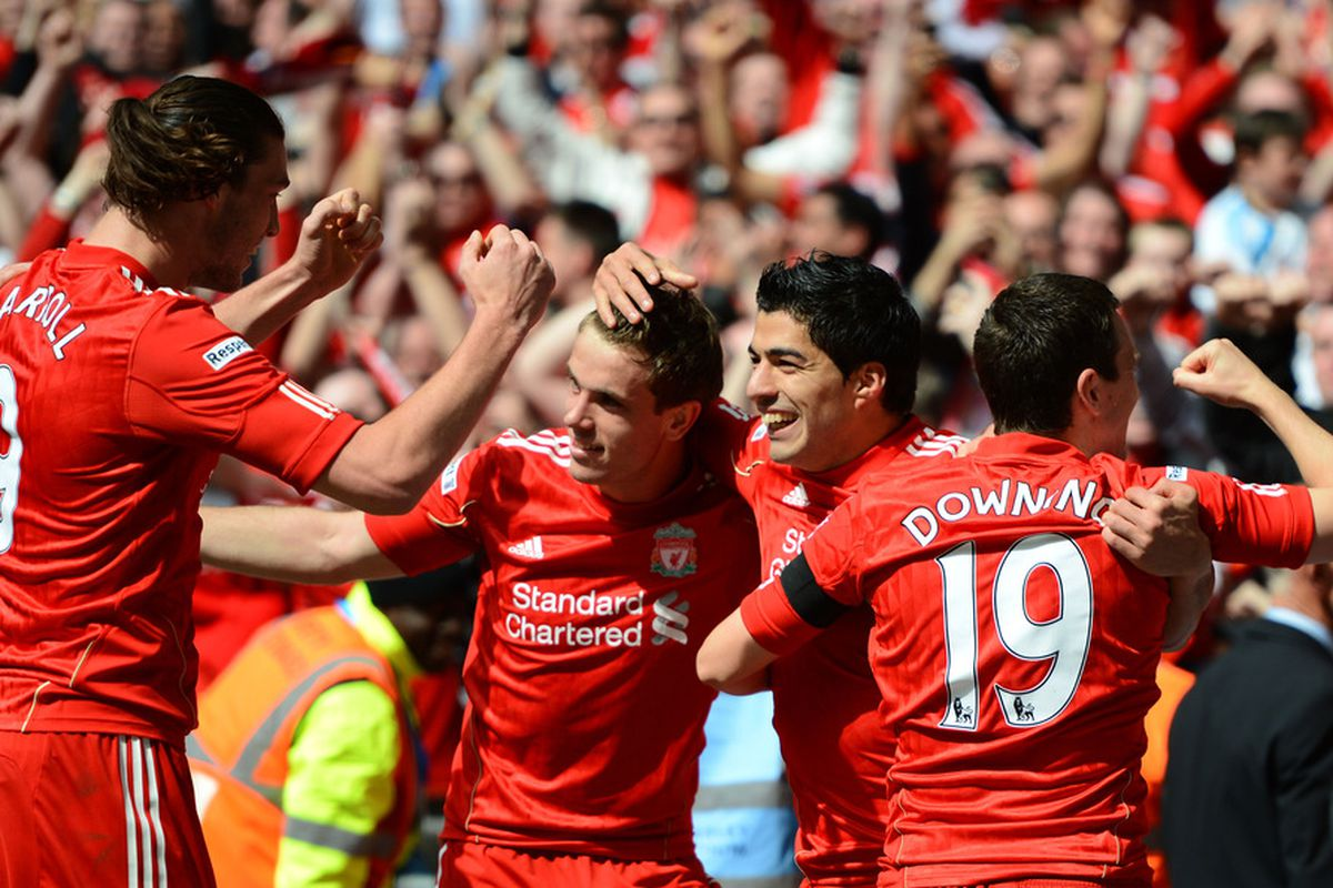 Liverpool's four biggest signings post-Rafa and pre-Rodgers...