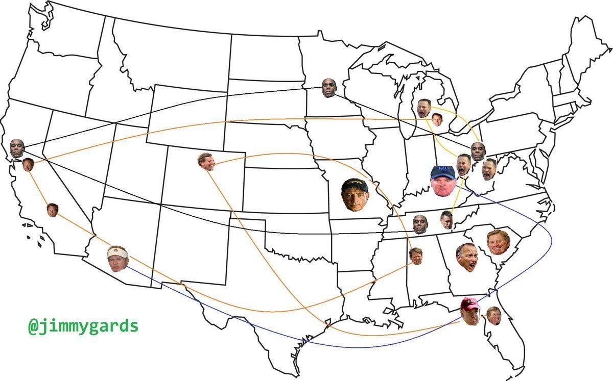 SEC East Coaches