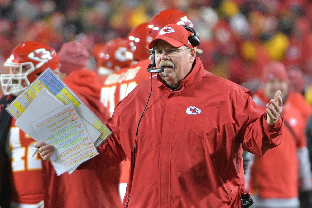 1b430472 Chiefs News: CBS says take the under on 10.5 wins for Chiefs in 2019 ...