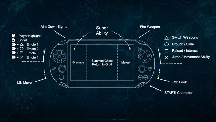 Destiny Vita controls