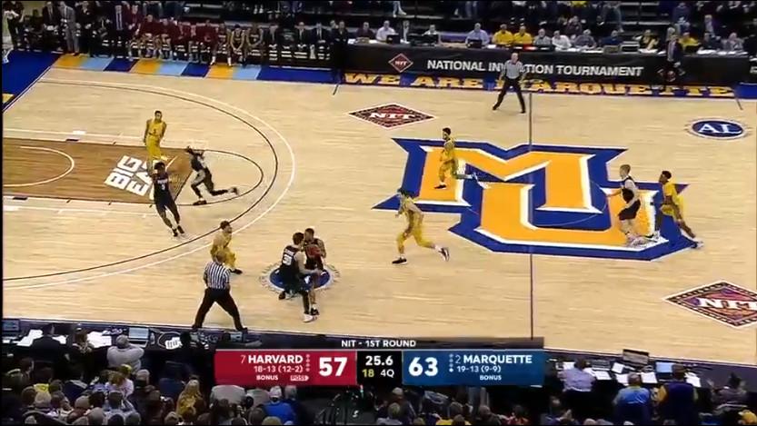 Marquette vs Harvard