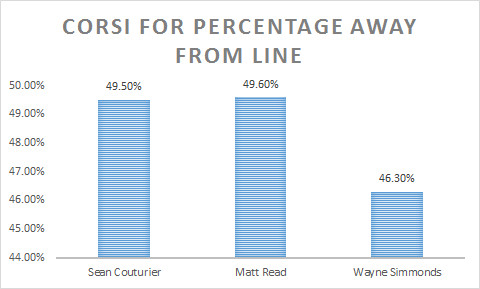 WOWY Couturier Line