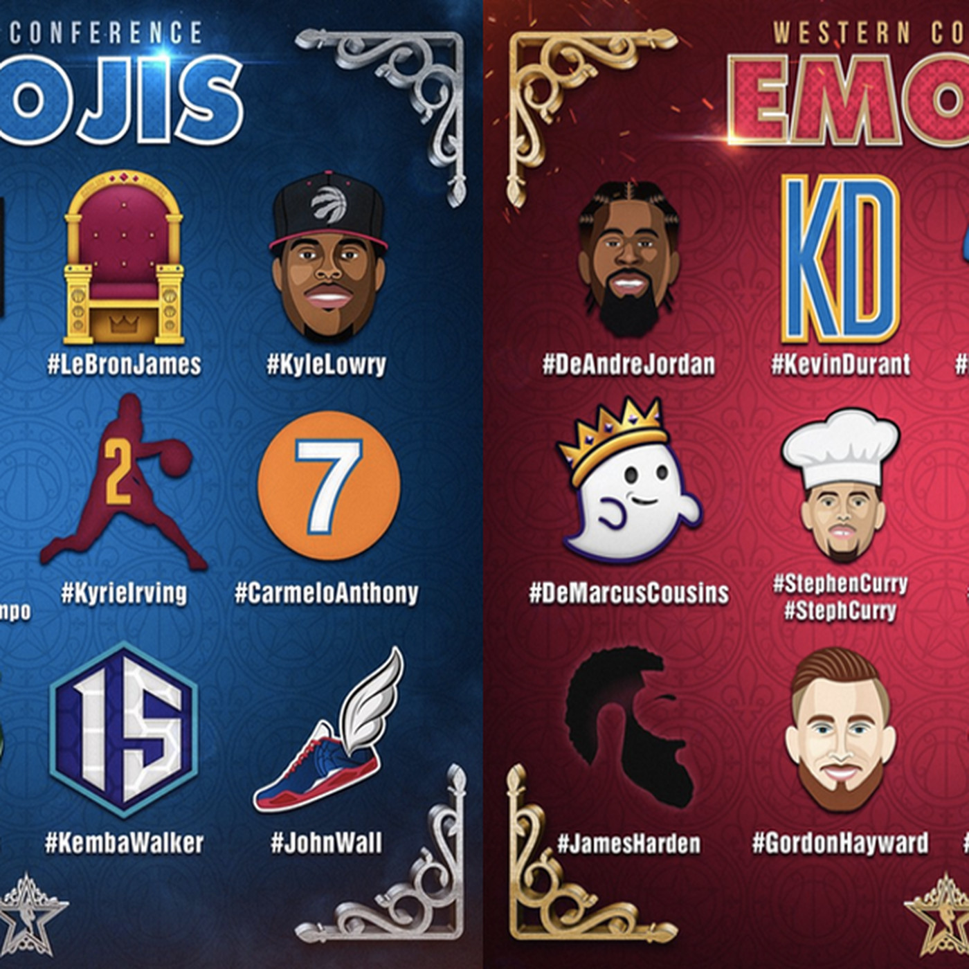 The Custom Nba All Star Player Emojis Ranked Sbnationcom
