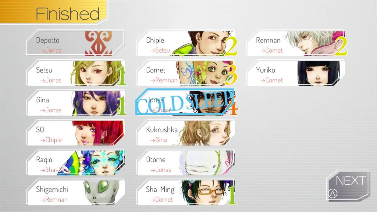 A screenshot of the cast list of Gnosia