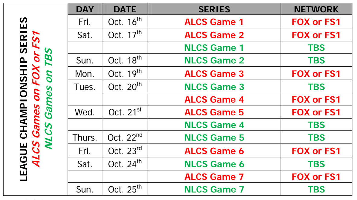 league championship series 2015