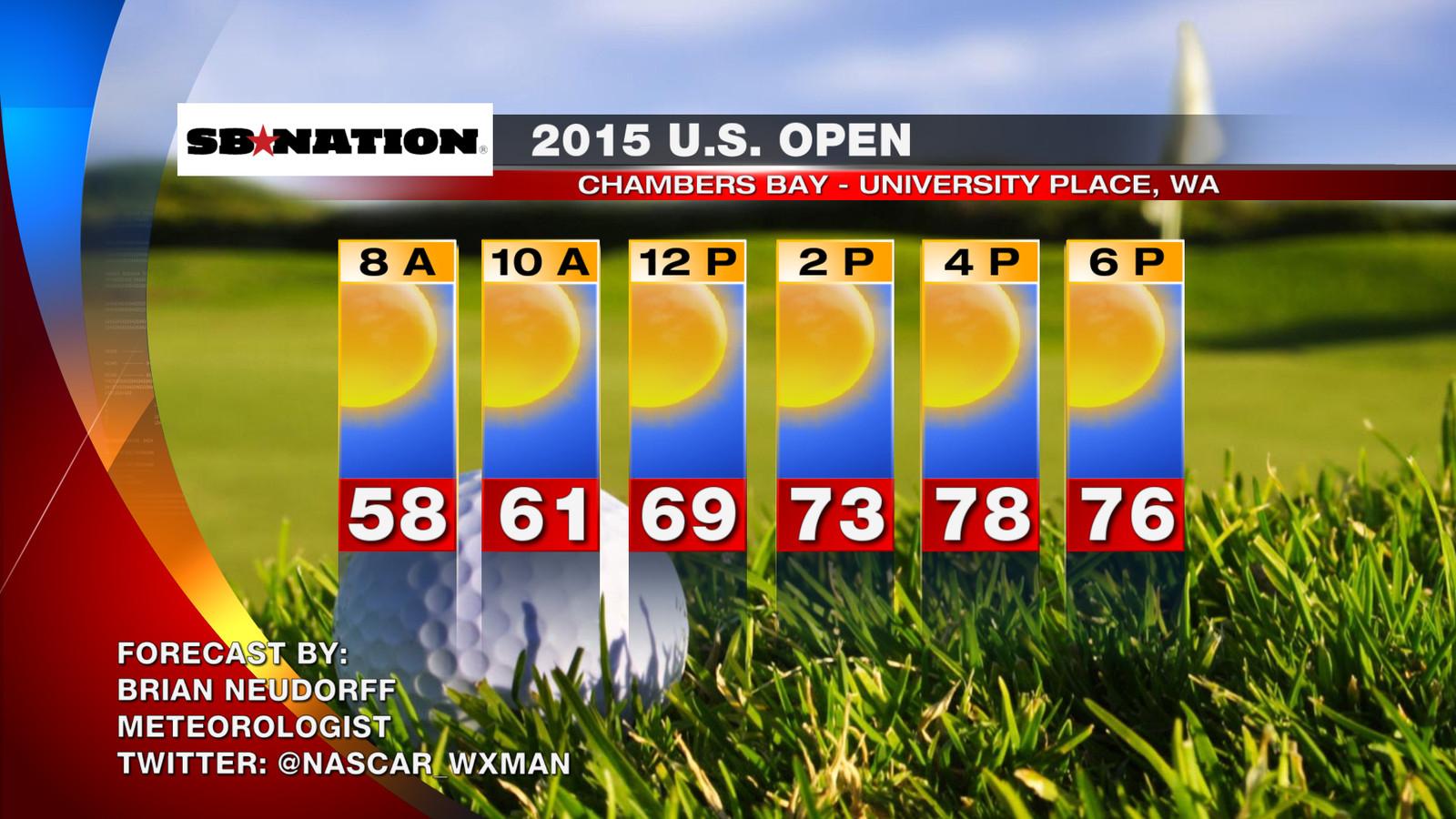 2015 u s  open final round weather forecast  sunday should