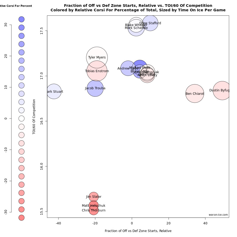 jets playoff usage 4-17-15