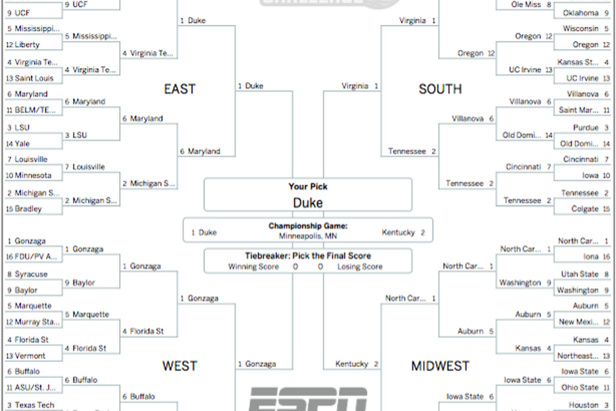 March Madness 2019 Bracket Duke North Carolina Virginia