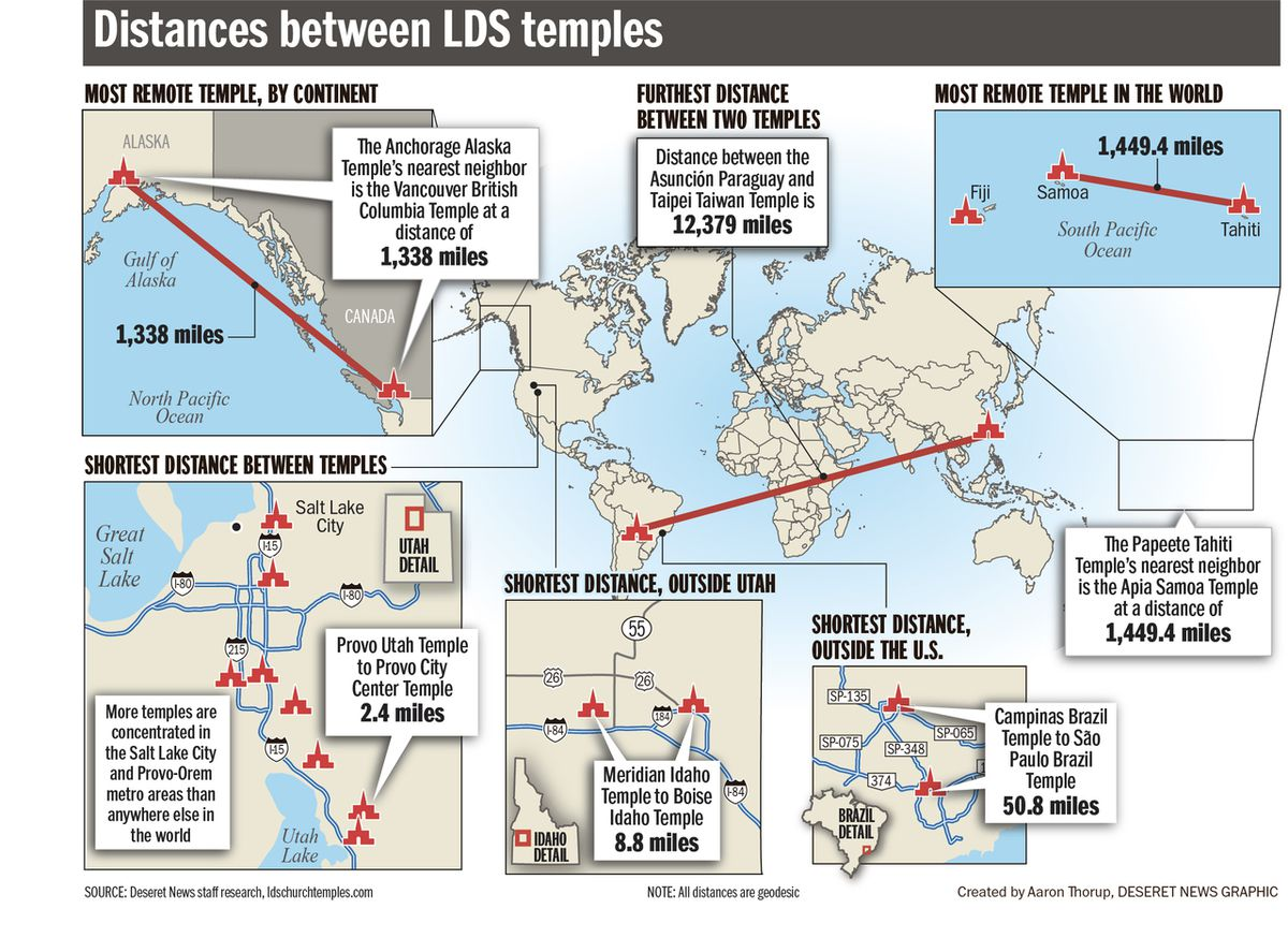 Map Of Arizona Lds Temples.Going The Distances The Long And Short Between Lds Temples
