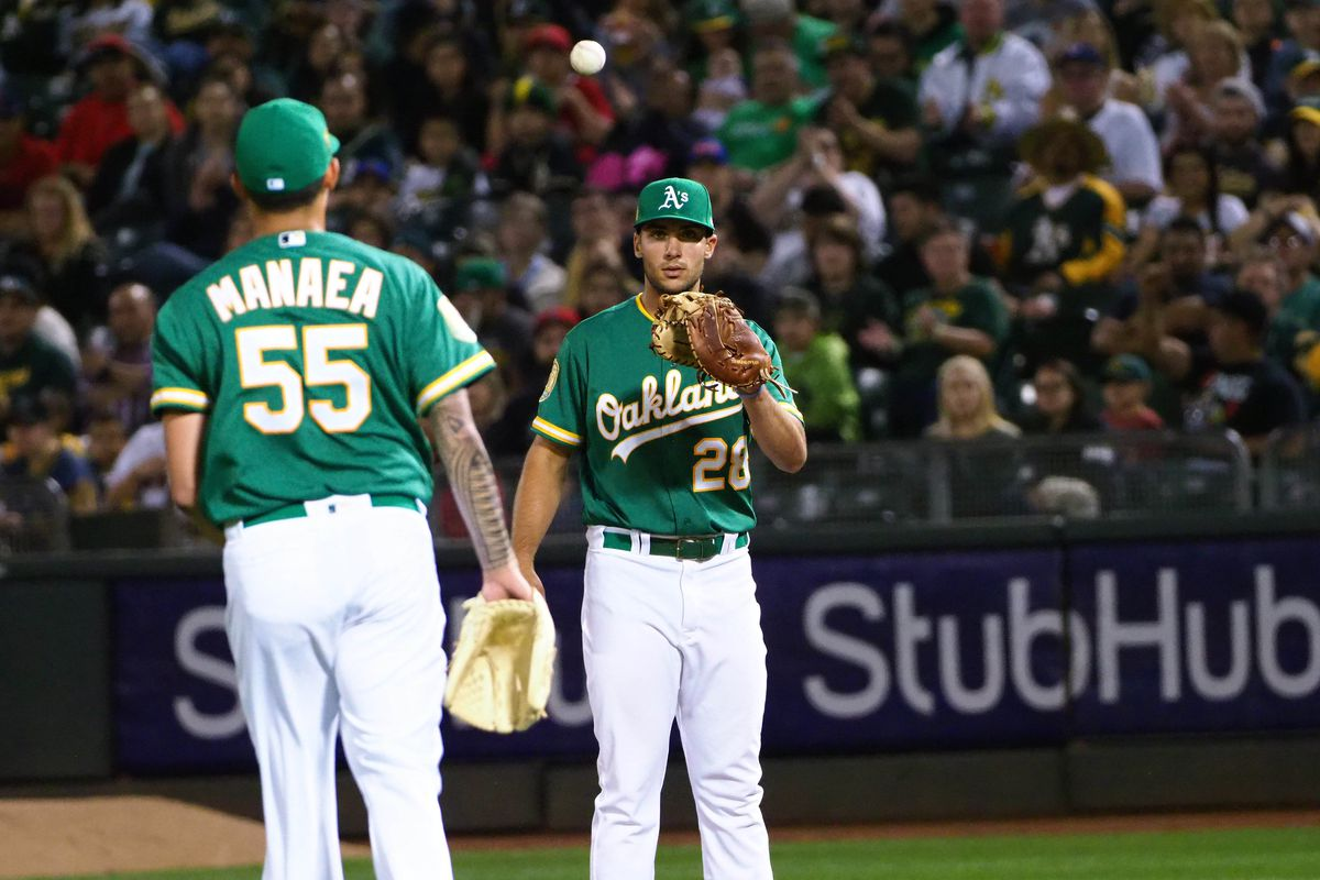 the best attitude dffb4 e19fd Oakland A's top plays of 2018, Part 2 - Athletics Nation