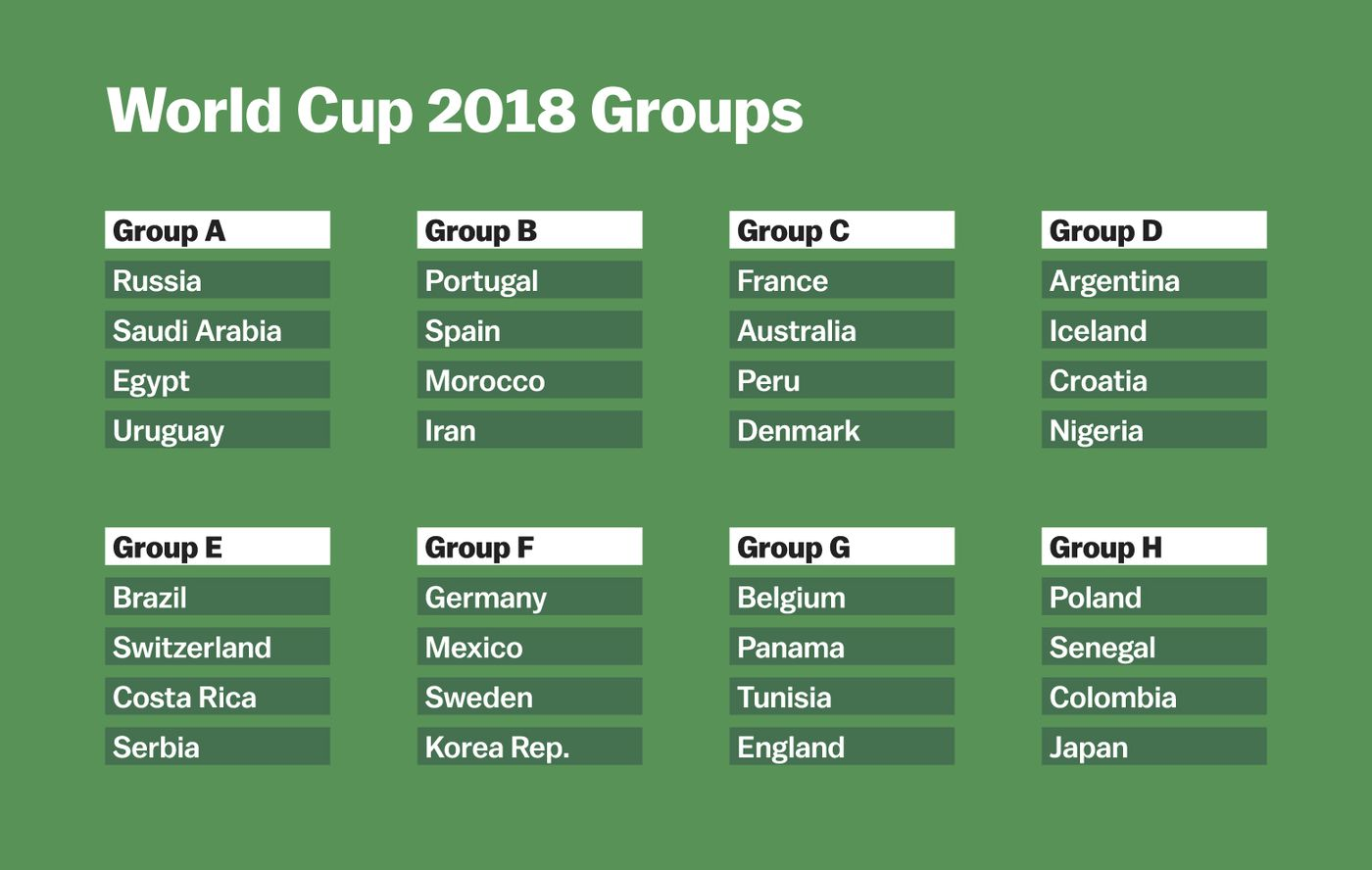 World cup betting pool rules sports spread betting sites ukm