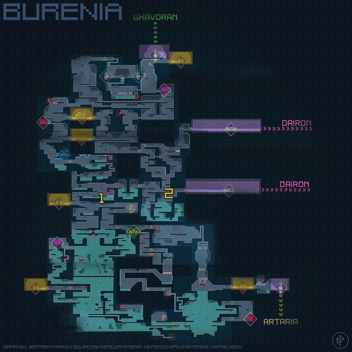 Metroid Dread Dairon walkthrough and guide