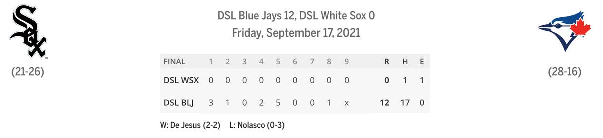 DSL Sox/Blue Jays linescore