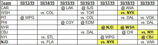 Team schedules for 10-13-2019 to 10-19-2019