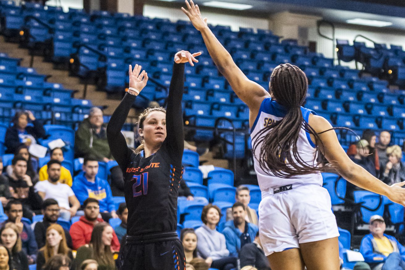 COLLEGE BASKETBALL: JAN 29 Women's Boise State at San Jose State