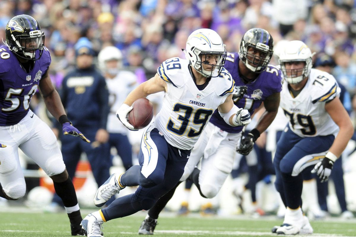 Danny Woodhead and Tony Jefferson contract details released