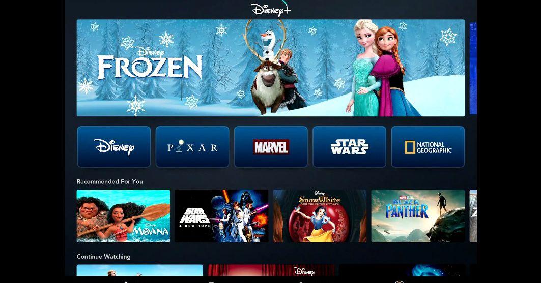 Disney Plus Inhalt Liste