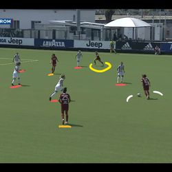 Manuela Giugliano receives Soffia's pass and bring the ball upfield while Juve are defending in numbers. But Soffia has followed up her earlier move with a run into space to match up those numbers in attack.