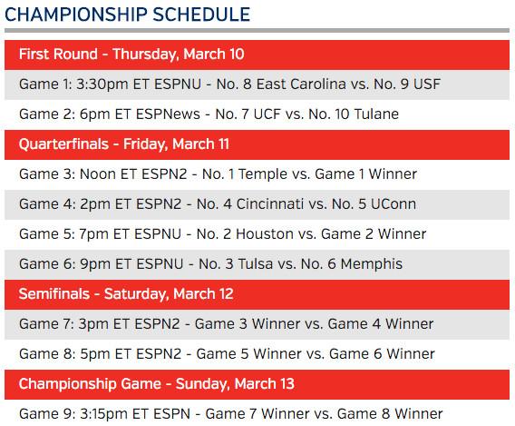 AAC Tournament Schedule